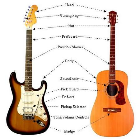 guitar-for-beginners.jpg