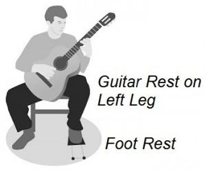 guitar-lesson-beginner_posture.jpg