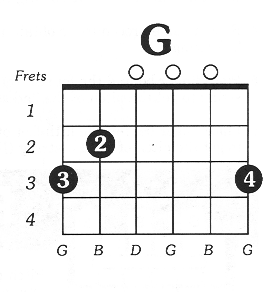 guitar-notes-for-songs-chords.png