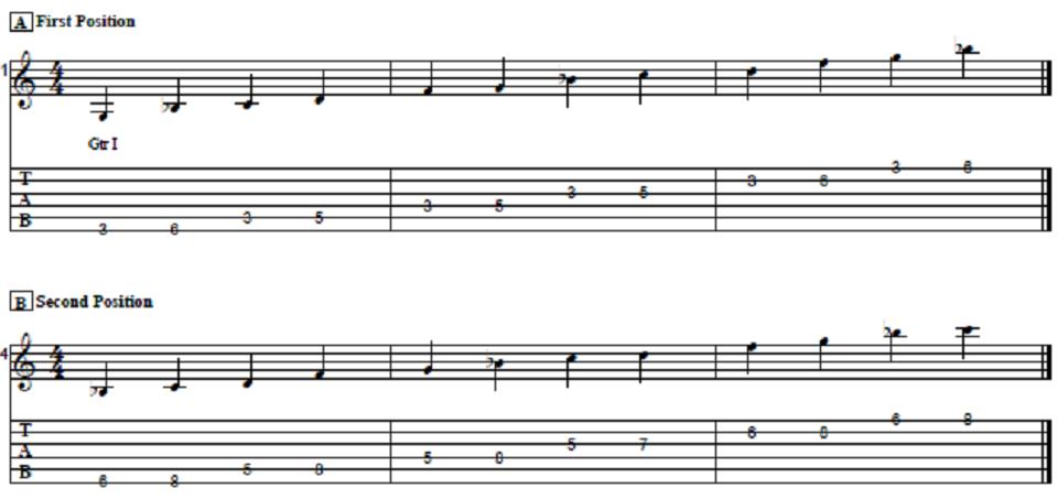 guitar-pentatonic-scales_1-2.png
