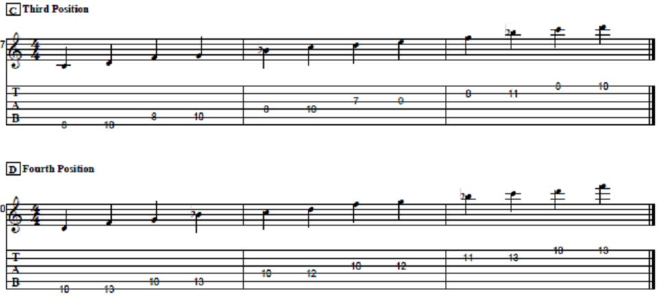 guitar-pentatonic-scales_3-4.png