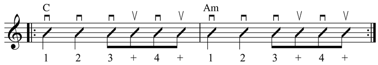 guitar-rhythm-patterns_1.png
