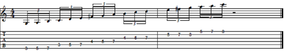 guitar-scales-and-modes-ionian.png