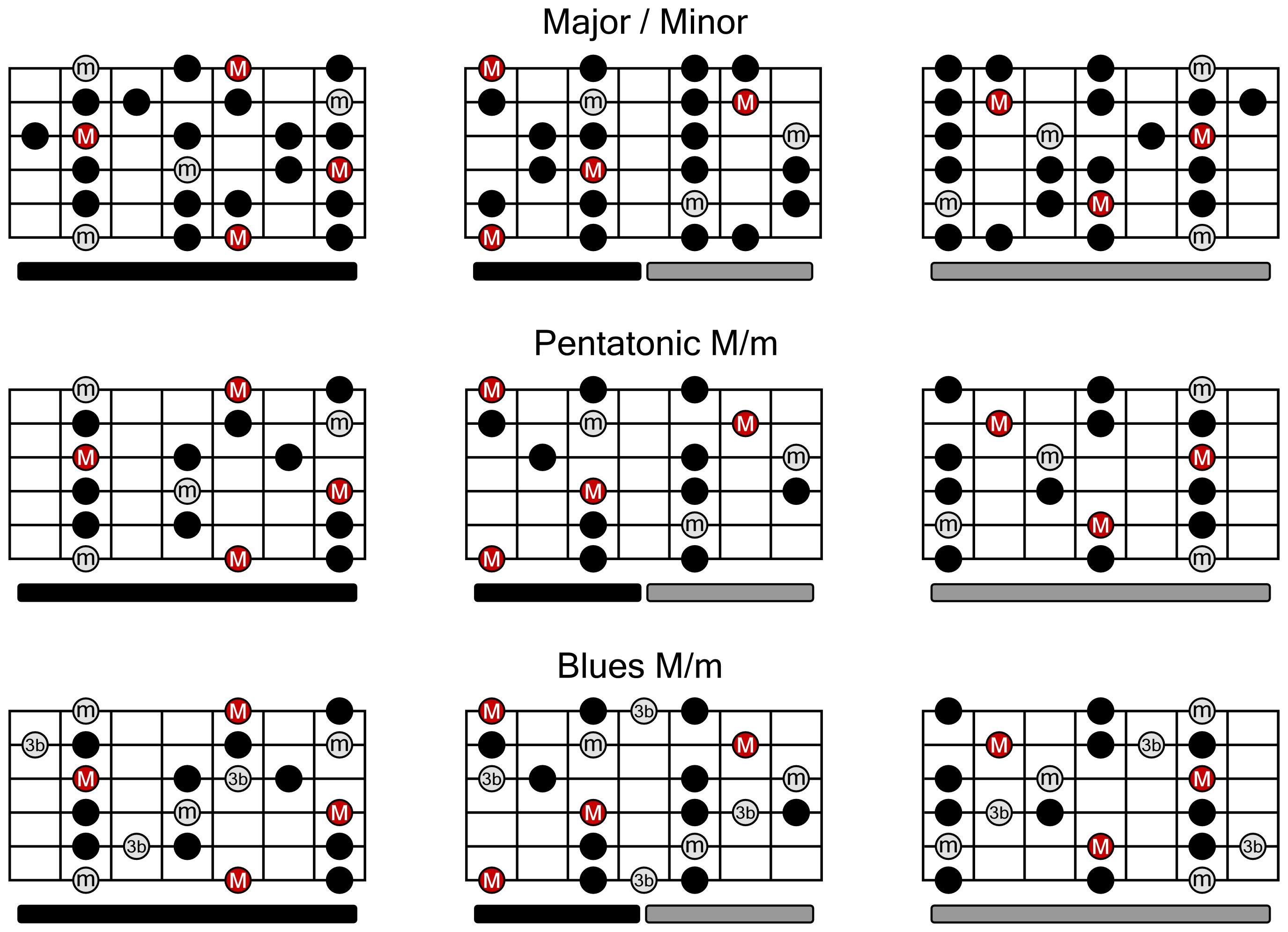 guitar-scales-chart11.jpg