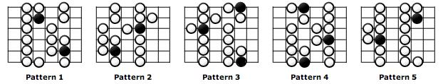 guitar-scales-for-beginners-positions.jpg