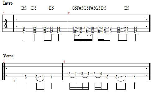 guitar-songs-for-beginners_iron.jpg