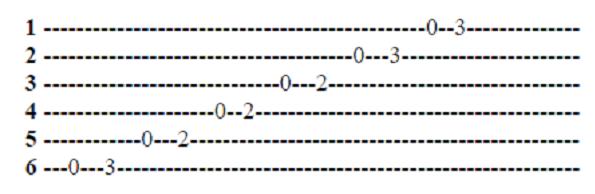 guitar-tabs-beginners-tab_2.png