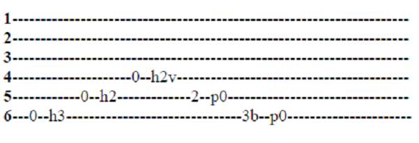 guitar-tabs-beginners-tab_3.png