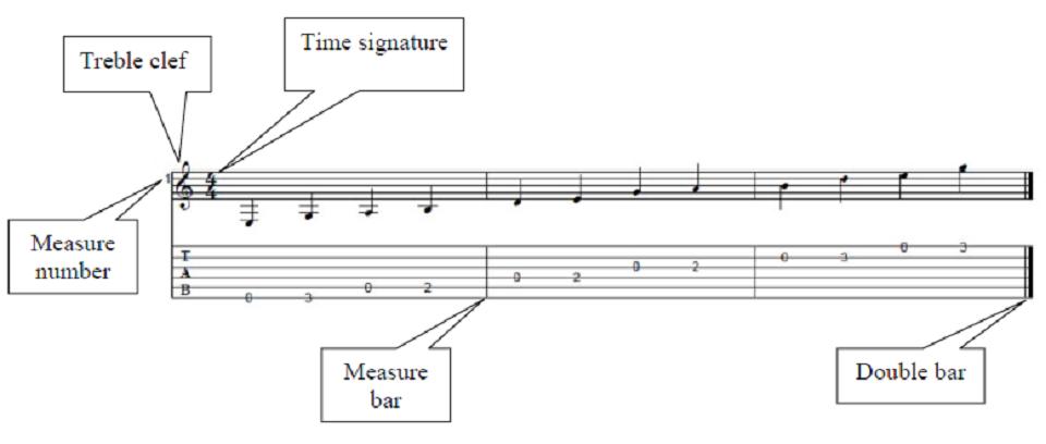 guitar-tabs-beginners-tab_5.png