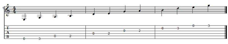 guitar-tabs-beginners-tab_6.png