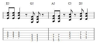 guitar-tabs-for-beginners_hurricane.jpg