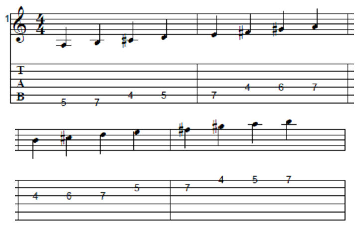 guitar_scale_tabs_major_scale.png