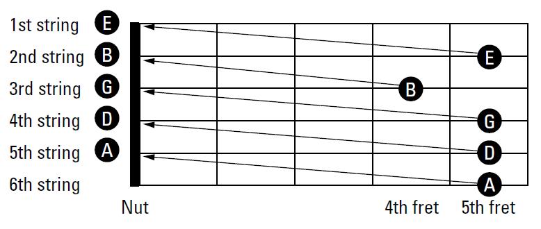 guitar_tuning.png