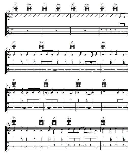 Hallelujah guitar tabs