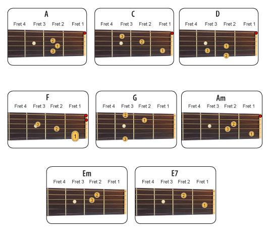 how-to-learn-guitar-chords.jpg