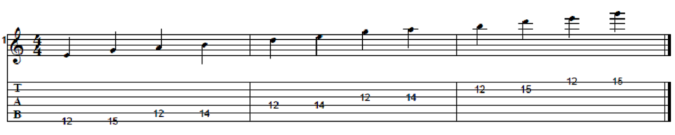 how-to-learn-guitar-scales-pentatonic_scale.png