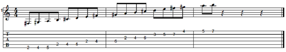 how-to-play-guitar-scales-minor_scale.png