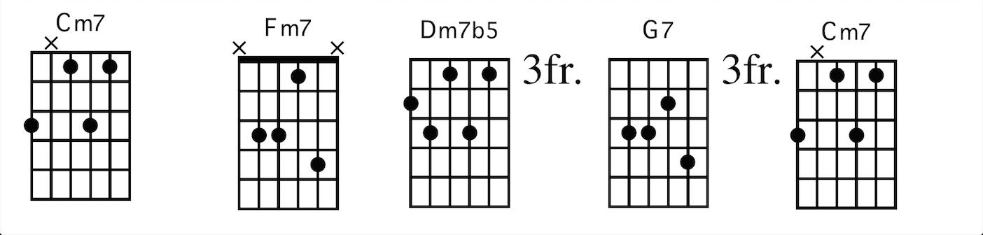 jazz-guitar-practice-routine_4.png