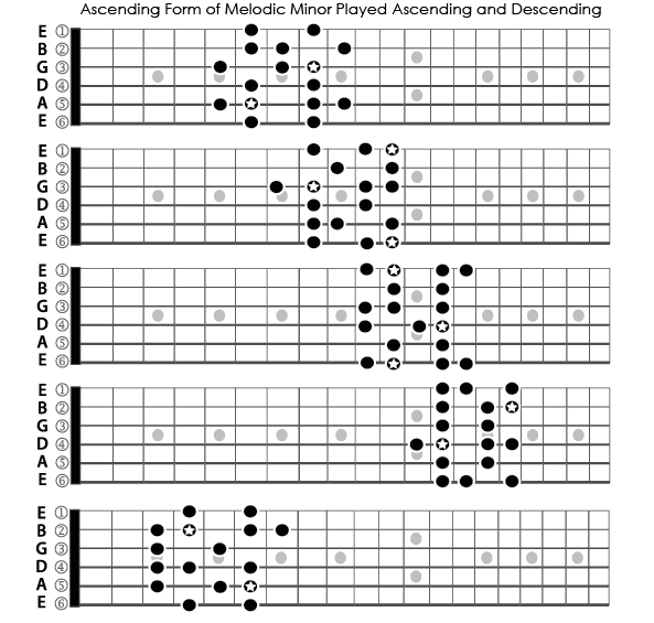 jazz-guitar-scales.png