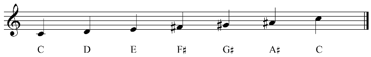 Great Jazz Scales For Guitarists