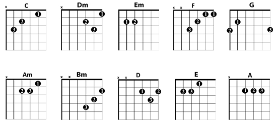learn-acoustic-guitar-chords.png