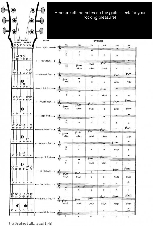 learn-guitar-fast.jpg