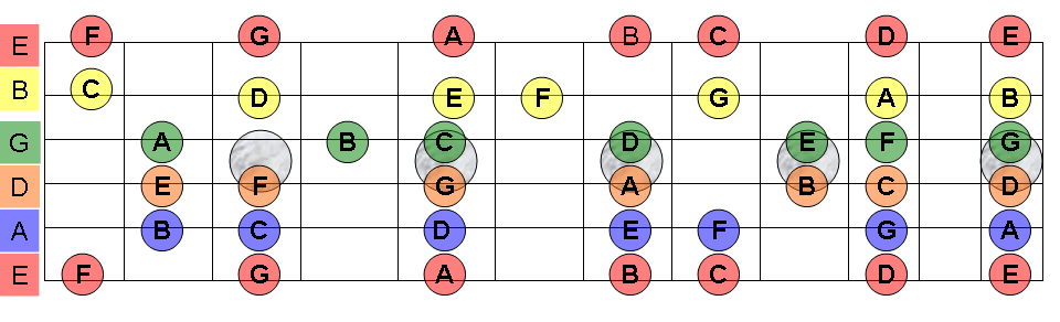 learn-guitar-notes-fretboard.png