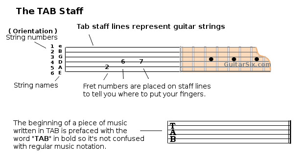 learn-guitar-tabs_3.jpg
