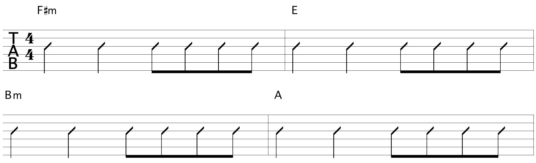 learn-rhythm-guitar_1.png