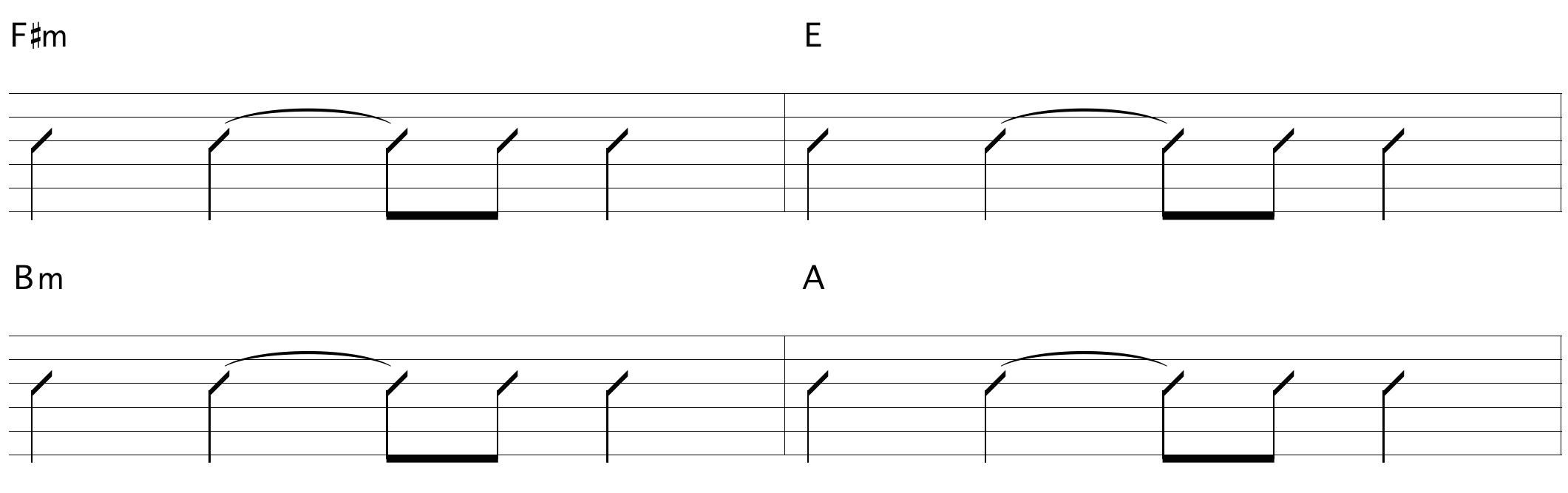 learn-rhythm-guitar_2.png