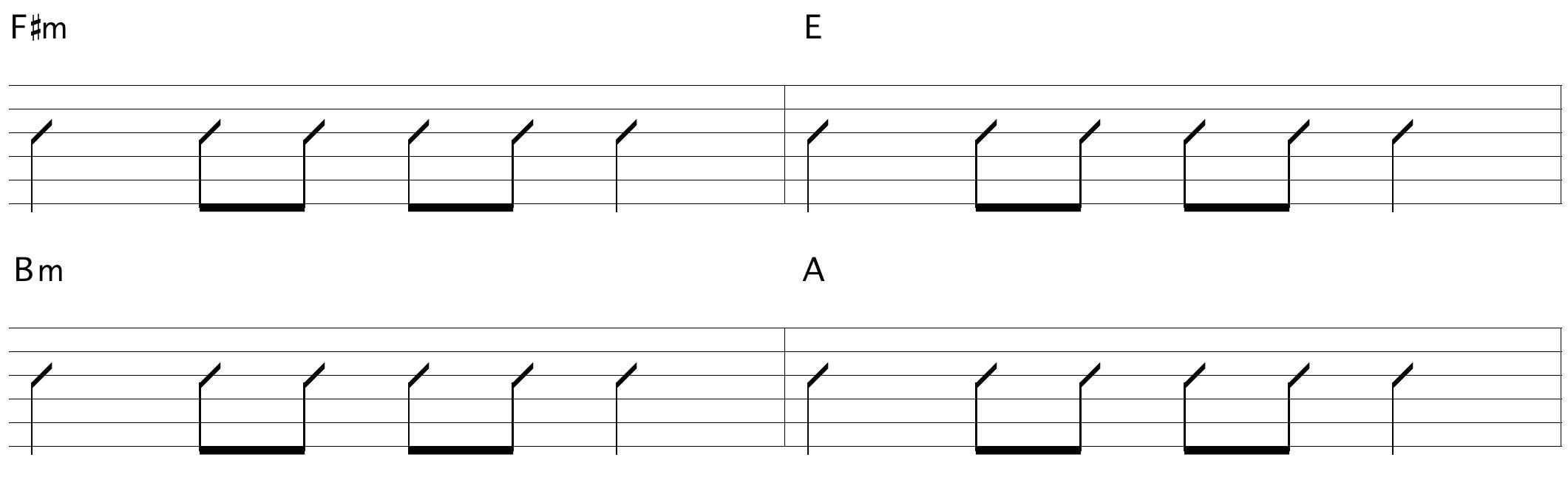learn-rhythm-guitar_3.png