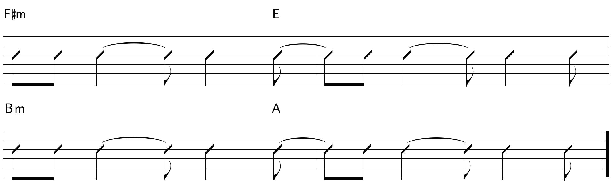learn-rhythm-guitar_4.png