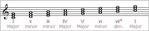 major-scale-guitar_chords.jpg