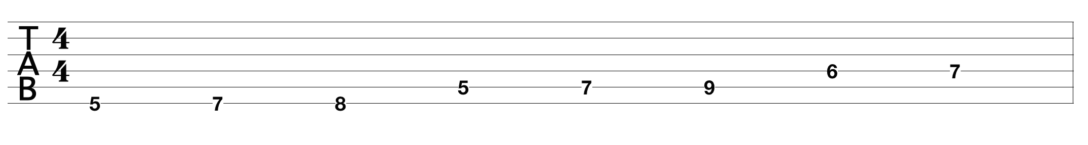 melodic-guitar-scales_1.png