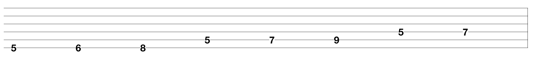 melodic-guitar-scales_2.png