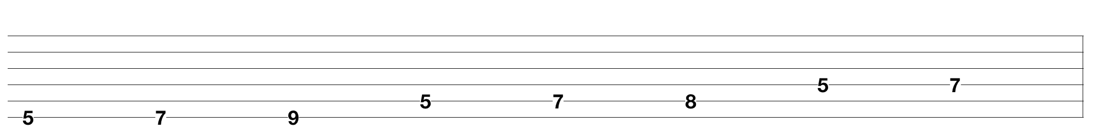 melodic-guitar-scales_5.png