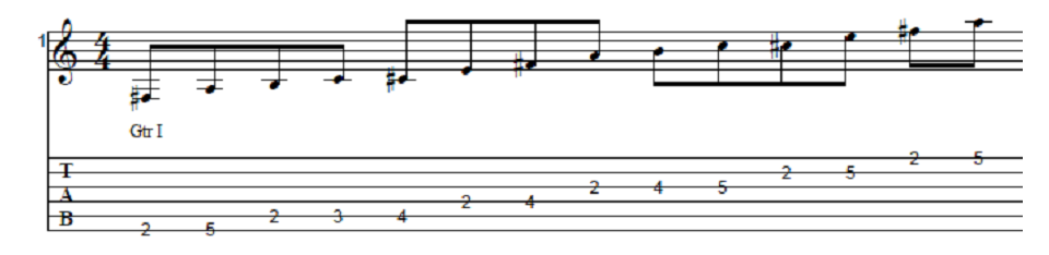 pentatonic-guitar-scales-blue_note.png