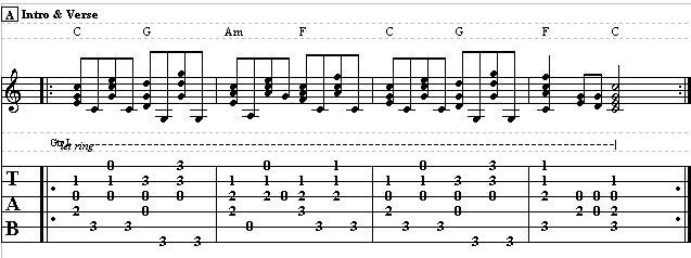 popular-acoustic-guitar-songs_let-it-be-1.jpg