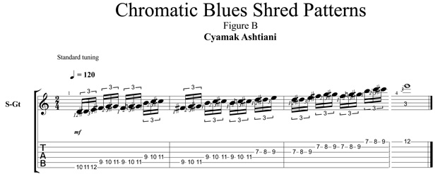 shred-guitar-chromatic.jpg