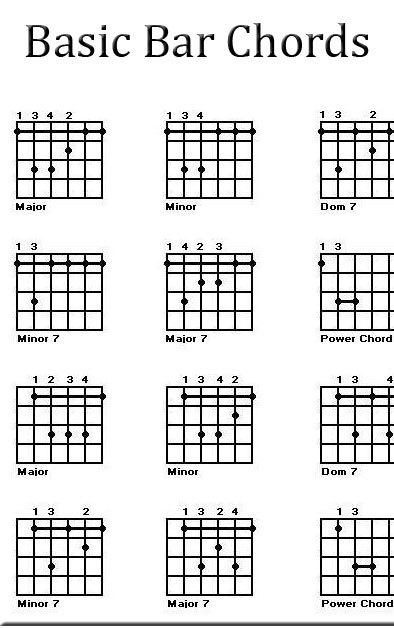 simple-guitar-songs_barre.jpg