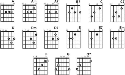 simple-guitar-songs_chords.jpg