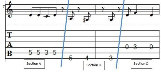 Simple Guitar Tabs For Beginners