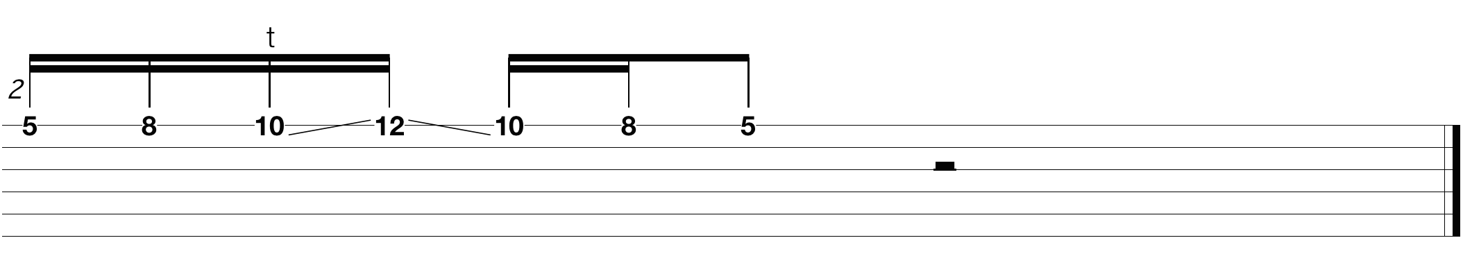 slide-guitar-tips_4.png