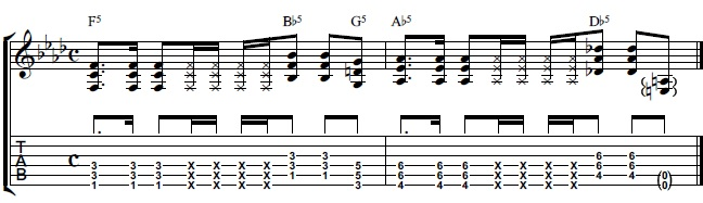 Like Teen Spirit By Nirvana Guitar Chords Lesson