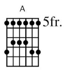 super-easy-guitar-tabs_1.png