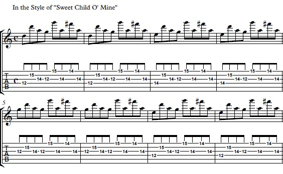How To Play Sweet Child O' Mine By Guns N' Roses