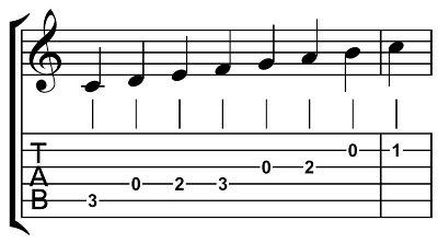 tablature-notation.jpg
