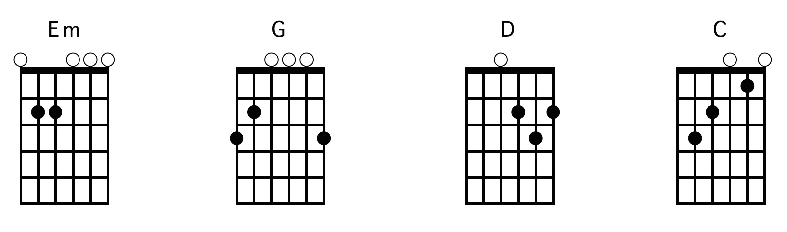 tips-for-guitar-beginners_1.png