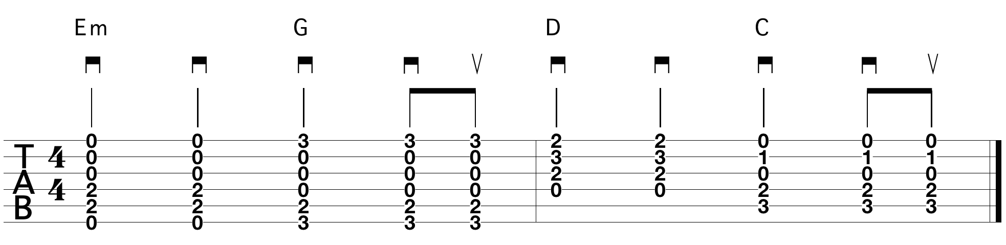 tips-for-guitar-beginners_2.png