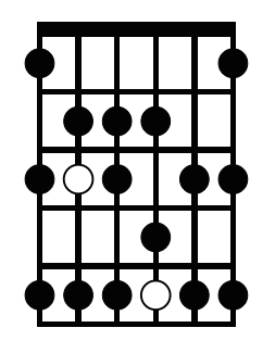 types-of-guitar-scales_3.png